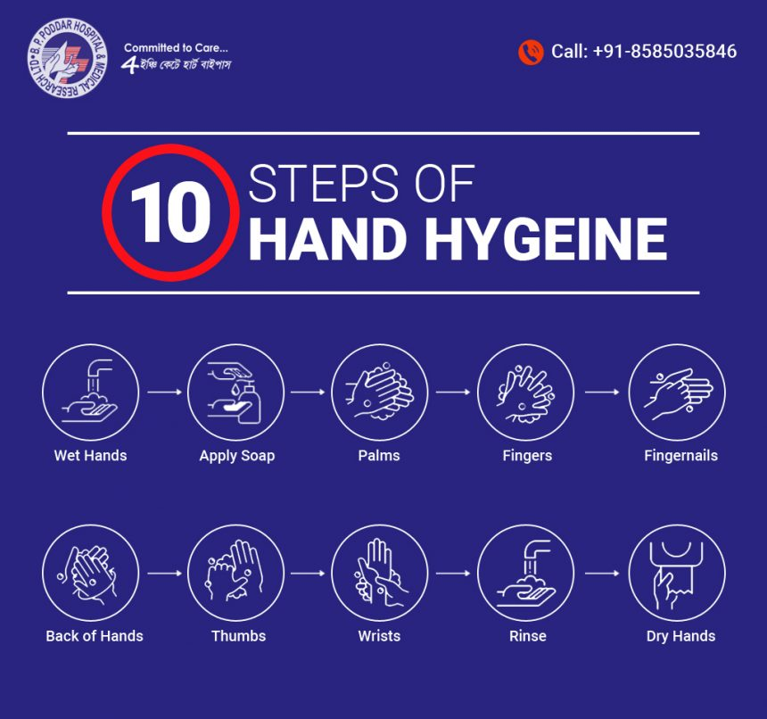 10 Steps of Hand Hygiene to keep Covid-19 at bay