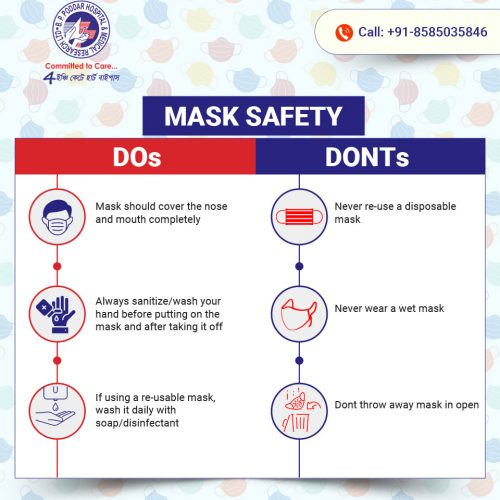 Know the Mask Safety- DOs and DONTs
